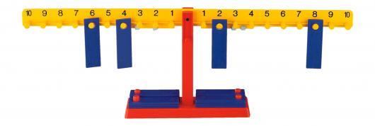 Matematická stupnica rovnováhy